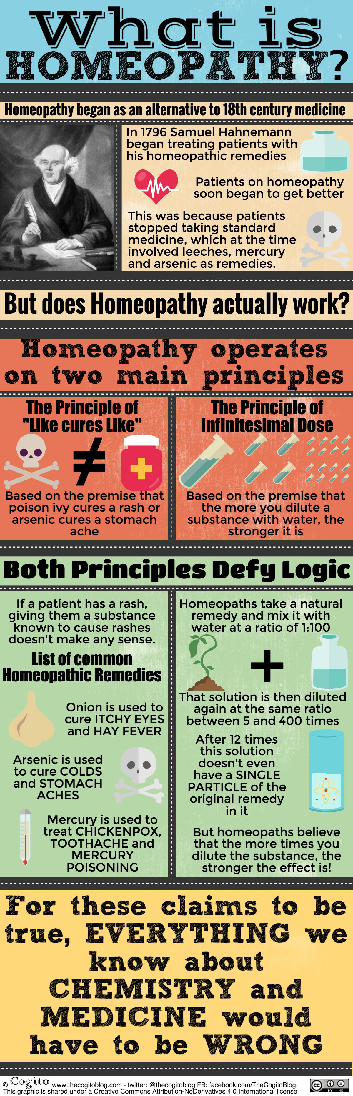 Homeopathy High Res